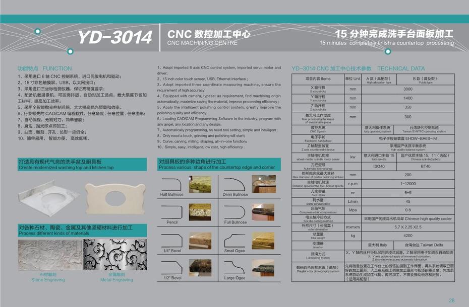 CNC MACHINING CENTRE(B)