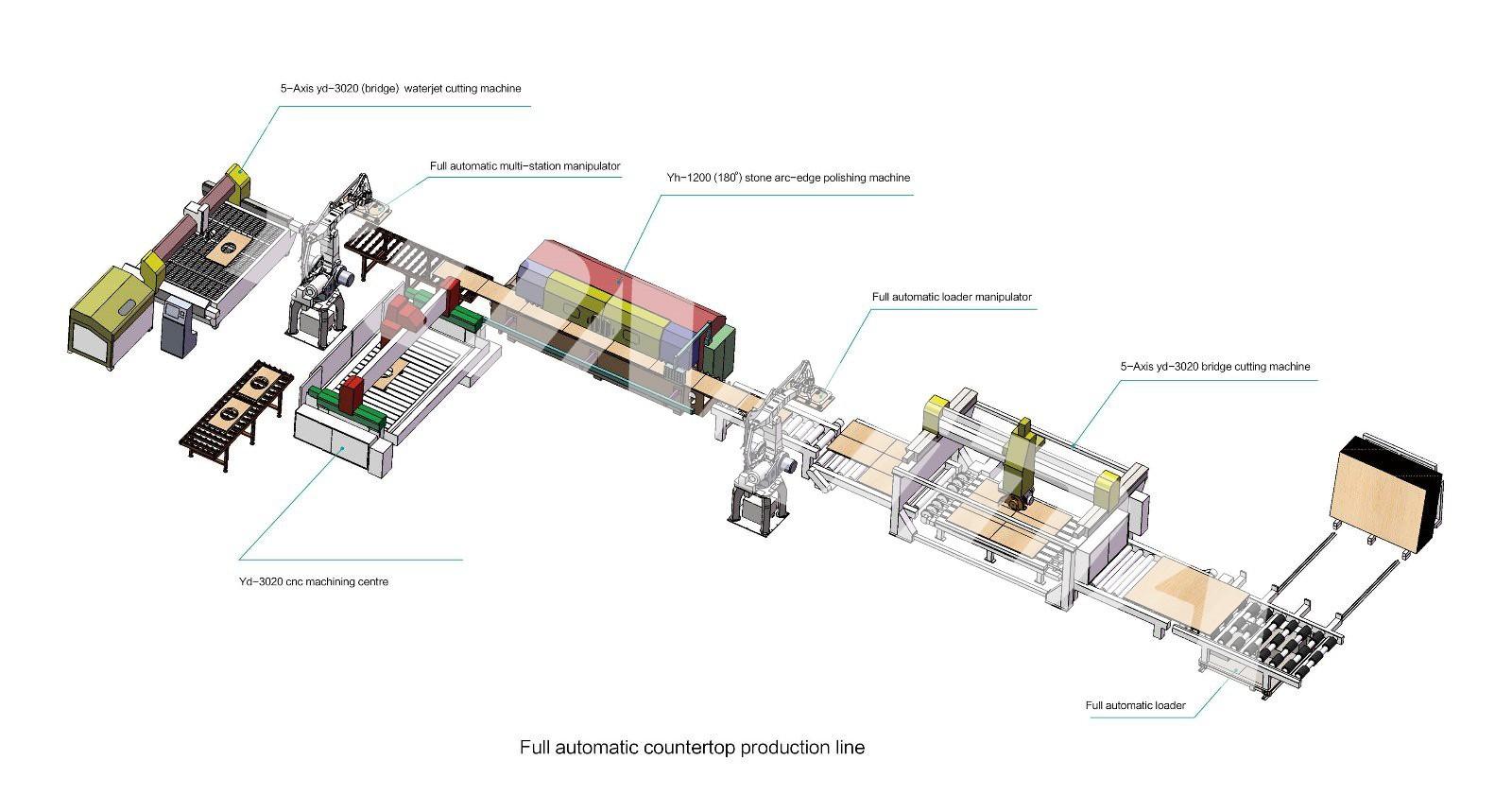 YONGDA-Professional Cnc Engraving Machine Price Engraving Machine Price Supplier-33